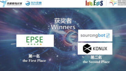 Innovation and entrepreneurship competition winners